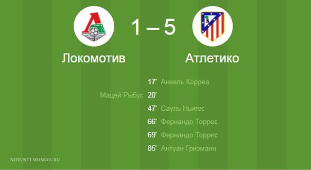 «Локомотив»–»Атлетико»: миссия невыполнима