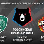 ЦСКА ударно завершил первый круг, огорчив «Ахмат» в Грозном
